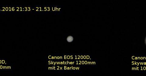 """Jupiter in verschiedenen """"Größen"""""""